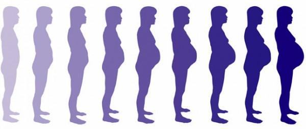 Come cambia la pancia in gravidanza