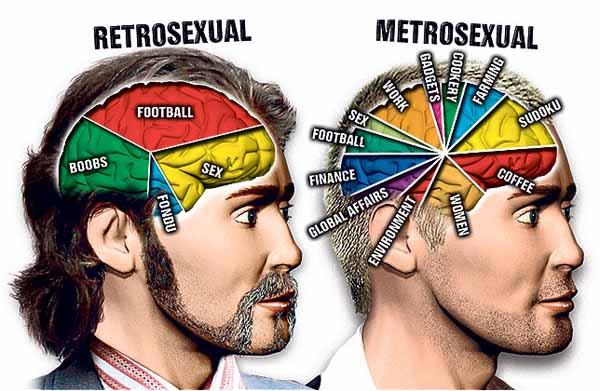significato di metrosexual