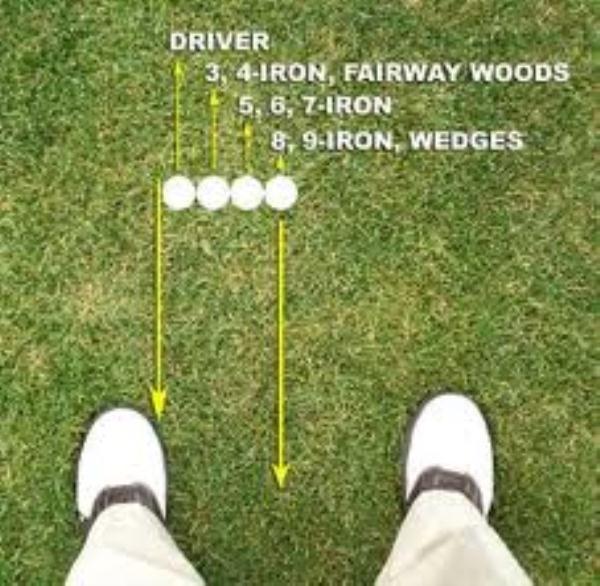 Stance Golf
