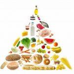 Come si calcolano le calorie degli alimenti?